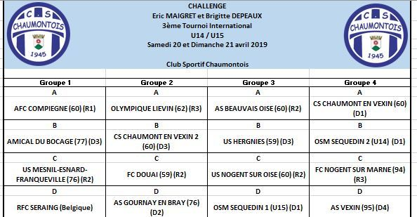 Tournoi International U14-U15 - Le tirage